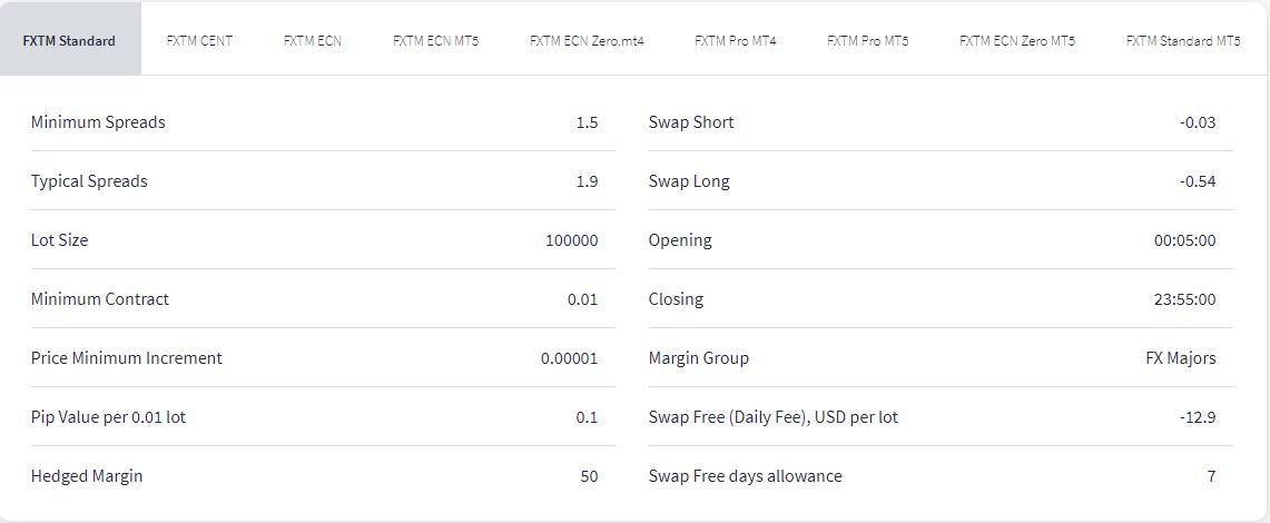 FXTM has high trading fees