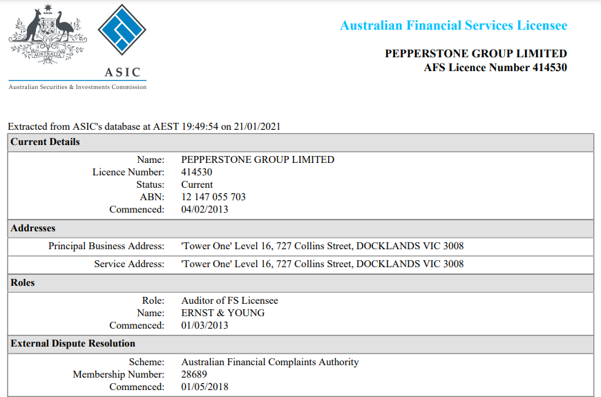 Pepperstone ASIC License