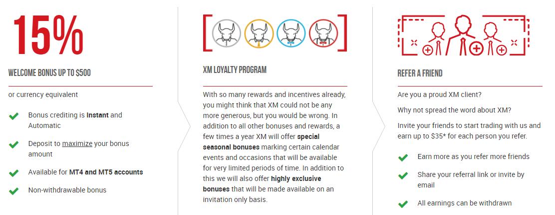XM Bonus is available in Nigeria